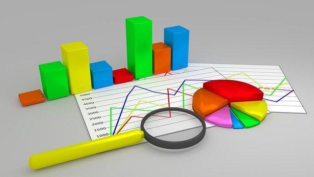 Biểu đồ, sơ đồ được ưu tiên sử dụng để đơn giản hóa thông tin