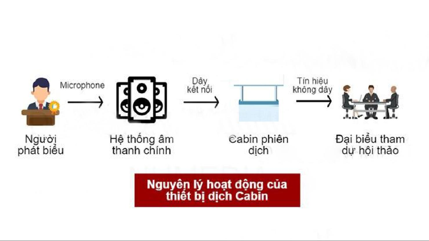so-do-hoat-dong